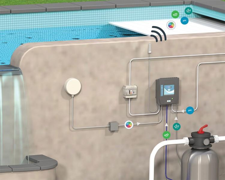 Installation Vigipool de CCEI contrôle eau de piscine à distance
