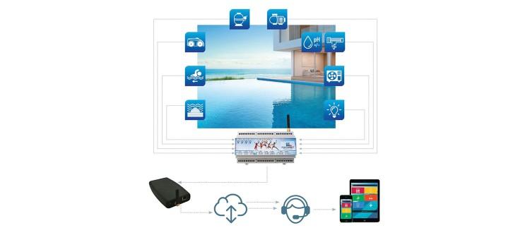 Polyconnect Pro de Polytropic gestion à distance équipements piscine
