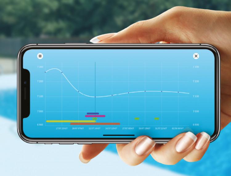 La gamme Stérilor XP connecté et pilotable appli smartphone