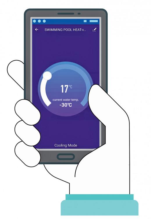 Application Smart Life sur Smartphone