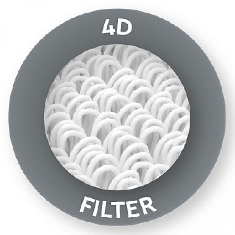 Pictogramme 4D filter