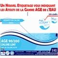 Changes in the Age d'EAU product labelling