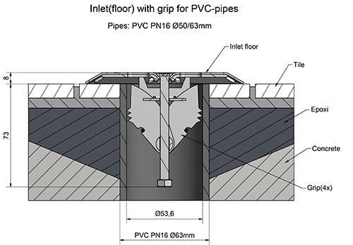 une buse d aspiration d eau avec support d ancrage fixer au sol. Black Bedroom Furniture Sets. Home Design Ideas